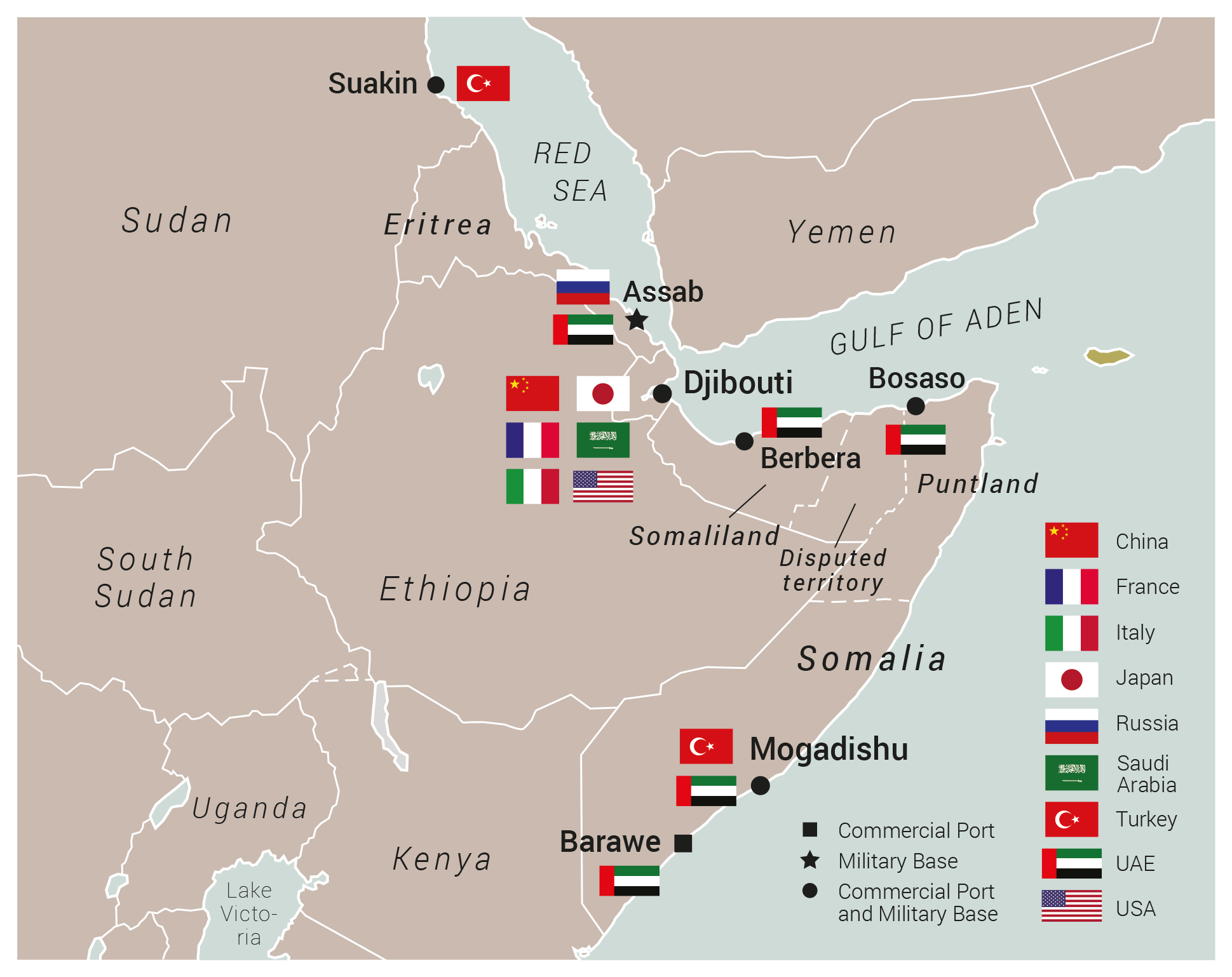 Gulf state rivalries in the Horn of Africa: Time for a Red